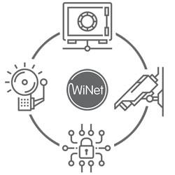 winet-sicurezza